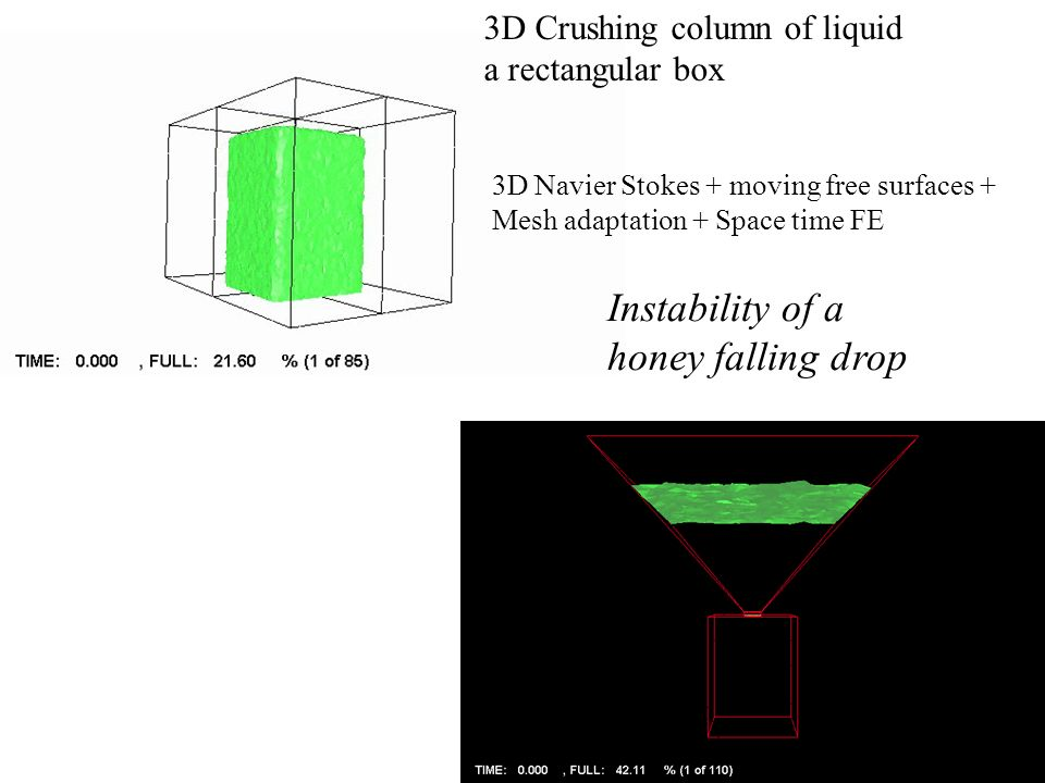3D Crushing column of liquid a rectangular box 3D Navier Stokes + moving free surfaces + Mesh adaptation + Space time FE Instability of a honey fallin