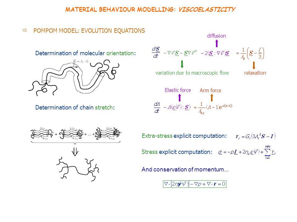MATERIAL BEHAVIOUR MODELLING: VISCOELASTICITY POMPOM MODEL: EVOLUTION EQUATIONS Determination of molecular orientation: variation due to macroscopic f