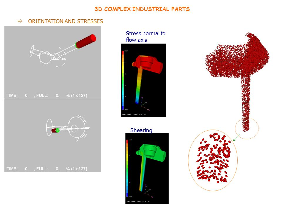3D COMPLEX INDUSTRIAL PARTS ORIENTATION AND STRESSES Stress normal to flow axis Shearing