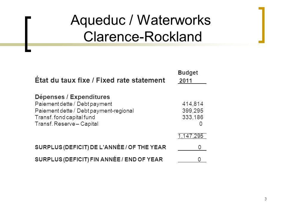3 Aqueduc / Waterworks Clarence-Rockland Budget État du taux fixe / Fixed rate statement 2011 Dépenses / Expenditures Paiement dette / Debt payment 414,814 Paiement dette / Debt payment-regional 399,295 Transf.