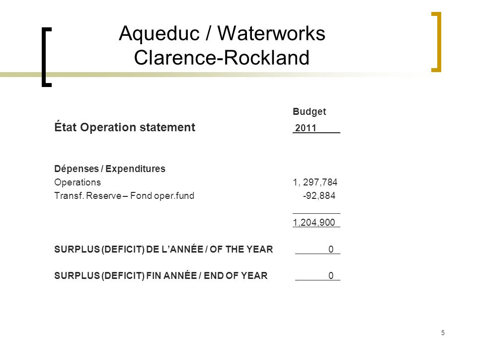 5 Aqueduc / Waterworks Clarence-Rockland Budget État Operation statement 2011 Dépenses / Expenditures Operations1, 297,784 Transf.
