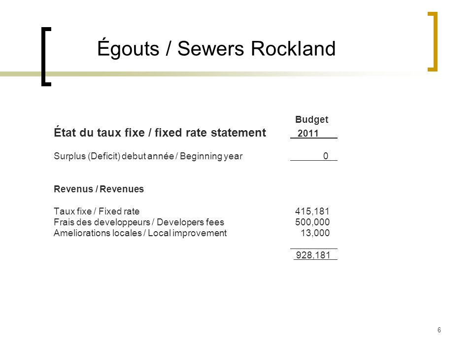 6 Égouts / Sewers Rockland Budget État du taux fixe / fixed rate statement 2011 Surplus (Deficit) debut année / Beginning year 0 Revenus / Revenues Ta