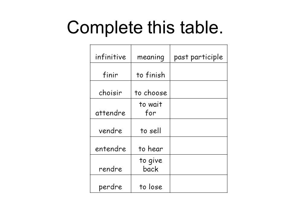 Complete this table. infinitivemeaningpast participle finirto finish choisirto choose attendre to wait for vendreto sell entendreto hear rendre to giv