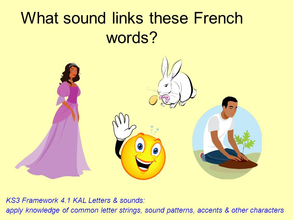 KS3 Framework 4.1 Letters & sounds: apply knowledge of common letter strings, sound patterns, accents & other characters Click once, then move image t