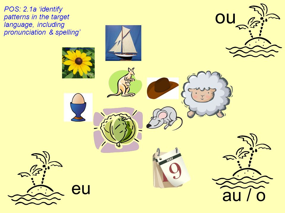 f comme fantôme fantastique fenêtre sportif, neuf Did you notice that this is a letter that you do pronounce at the end of a word? Another way to writ