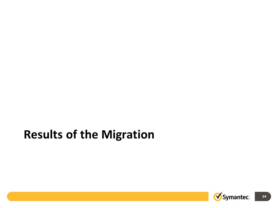14 Results of the Migration