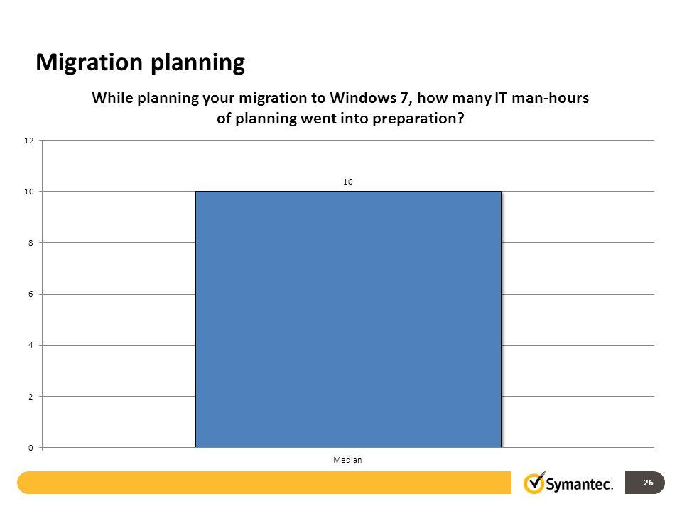 Migration planning 26