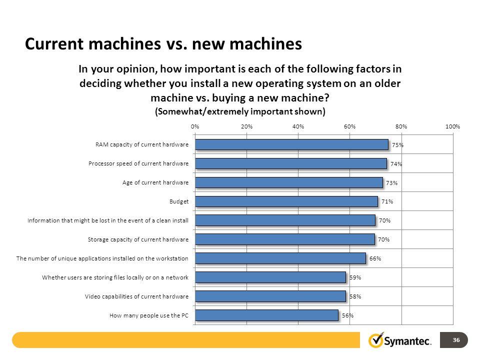 Current machines vs. new machines 36
