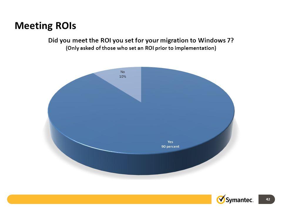 Meeting ROIs 42