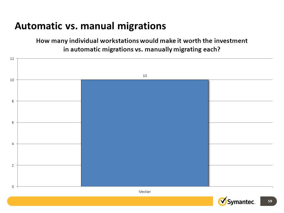 Automatic vs. manual migrations 59