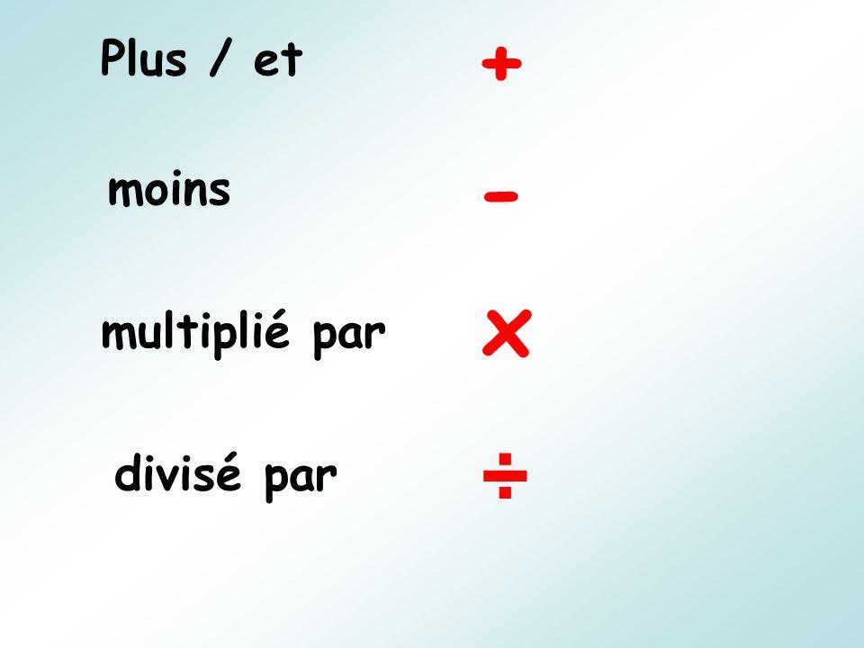 Plus / et moins multiplié par divisé par + - x ÷