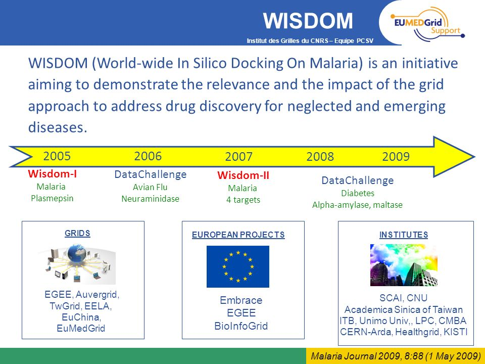 Institut des Grilles du CNRS – Equipe PCSV WISDOM WISDOM (World-wide In Silico Docking On Malaria) is an initiative aiming to demonstrate the relevanc