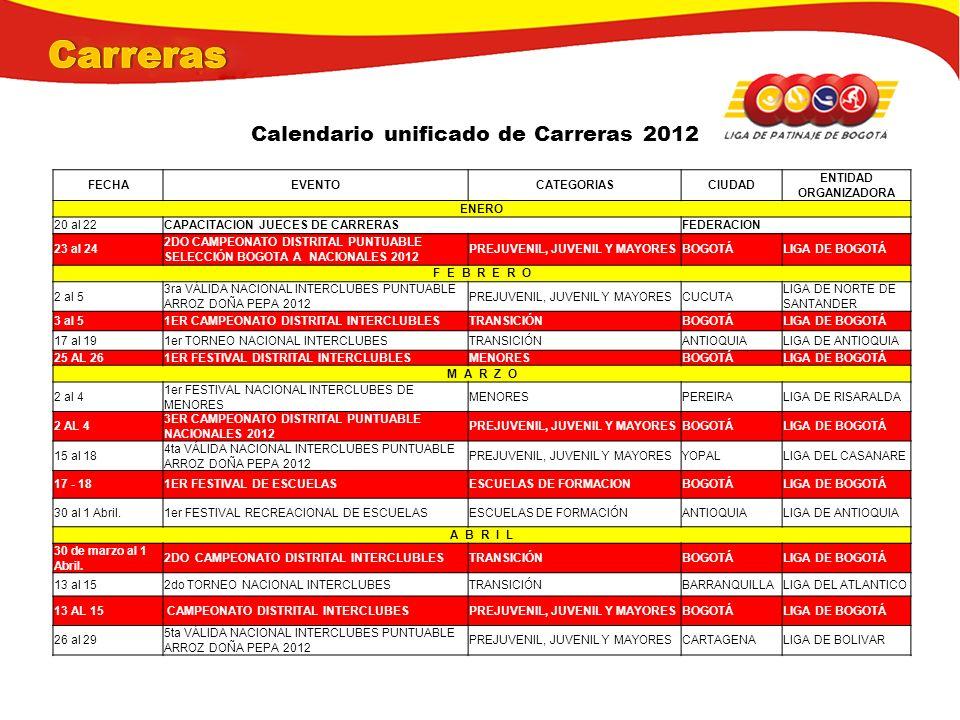 FECHAEVENTOCATEGORIASCIUDAD ENTIDAD ORGANIZADORA ENERO 20 al 22CAPACITACION JUECES DE CARRERASFEDERACION 23 al 24 2DO CAMPEONATO DISTRITAL PUNTUABLE SELECCIÓN BOGOTA A NACIONALES 2012 PREJUVENIL, JUVENIL Y MAYORESBOGOTÁLIGA DE BOGOTÁ F E B R E R O 2 al 5 3ra VÁLIDA NACIONAL INTERCLUBES PUNTUABLE ARROZ DOÑA PEPA 2012 PREJUVENIL, JUVENIL Y MAYORESCUCUTA LIGA DE NORTE DE SANTANDER 3 al 51ER CAMPEONATO DISTRITAL INTERCLUBLESTRANSICIÓNBOGOTÁLIGA DE BOGOTÁ 17 al 191er TORNEO NACIONAL INTERCLUBESTRANSICIÓNANTIOQUIALIGA DE ANTIOQUIA 25 AL 261ER FESTIVAL DISTRITAL INTERCLUBLESMENORESBOGOTÁLIGA DE BOGOTÁ M A R Z O 2 al 4 1er FESTIVAL NACIONAL INTERCLUBES DE MENORES MENORESPEREIRALIGA DE RISARALDA 2 AL 4 3ER CAMPEONATO DISTRITAL PUNTUABLE NACIONALES 2012 PREJUVENIL, JUVENIL Y MAYORESBOGOTÁLIGA DE BOGOTÁ 15 al 18 4ta VÁLIDA NACIONAL INTERCLUBES PUNTUABLE ARROZ DOÑA PEPA 2012 PREJUVENIL, JUVENIL Y MAYORESYOPALLIGA DEL CASANARE 17 - 181ER FESTIVAL DE ESCUELASESCUELAS DE FORMACIONBOGOTÁLIGA DE BOGOTÁ 30 al 1 Abril.1er FESTIVAL RECREACIONAL DE ESCUELASESCUELAS DE FORMACIÓNANTIOQUIALIGA DE ANTIOQUIA A B R I L 30 de marzo al 1 Abril.