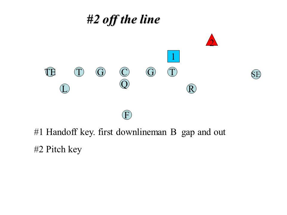 #2 off the line TGC Q G F TE RL T SE 1 2 #1 Handoff key.