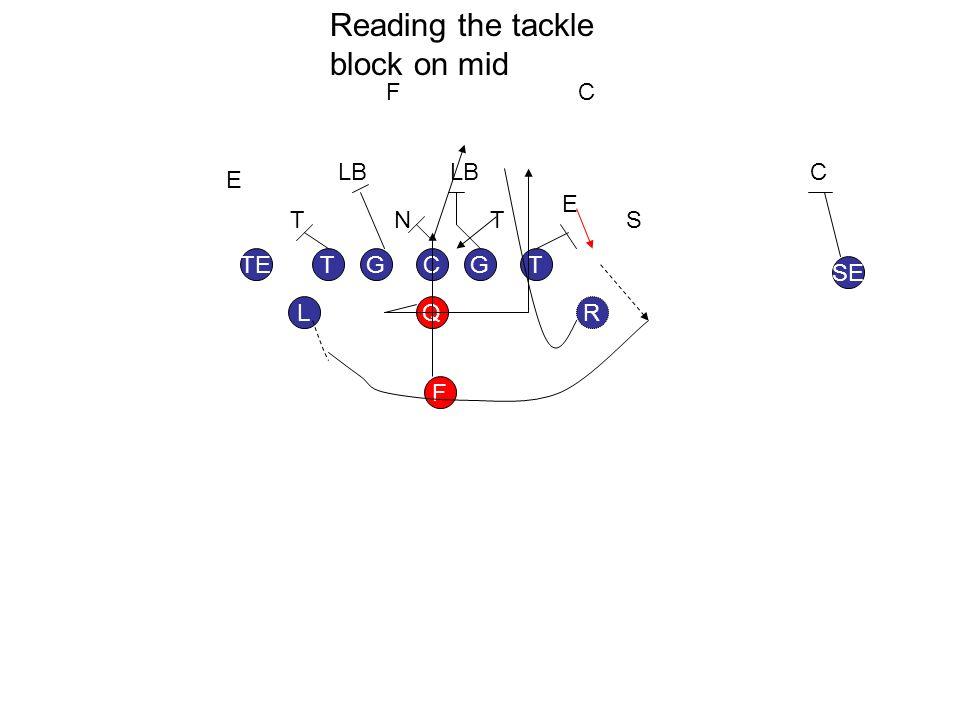 GGT L TE SE F RQ TC TTN E E LB F S C C Reading the tackle block on mid