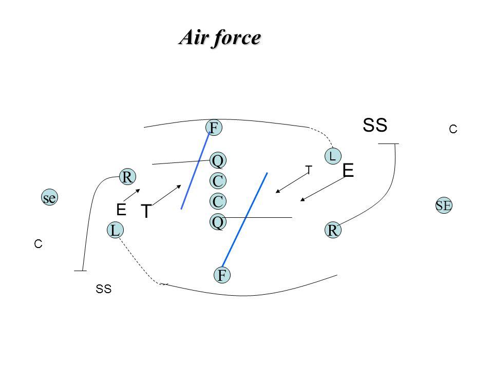 Air force F Q C Q C F se RL R SE T E SS T C E C L
