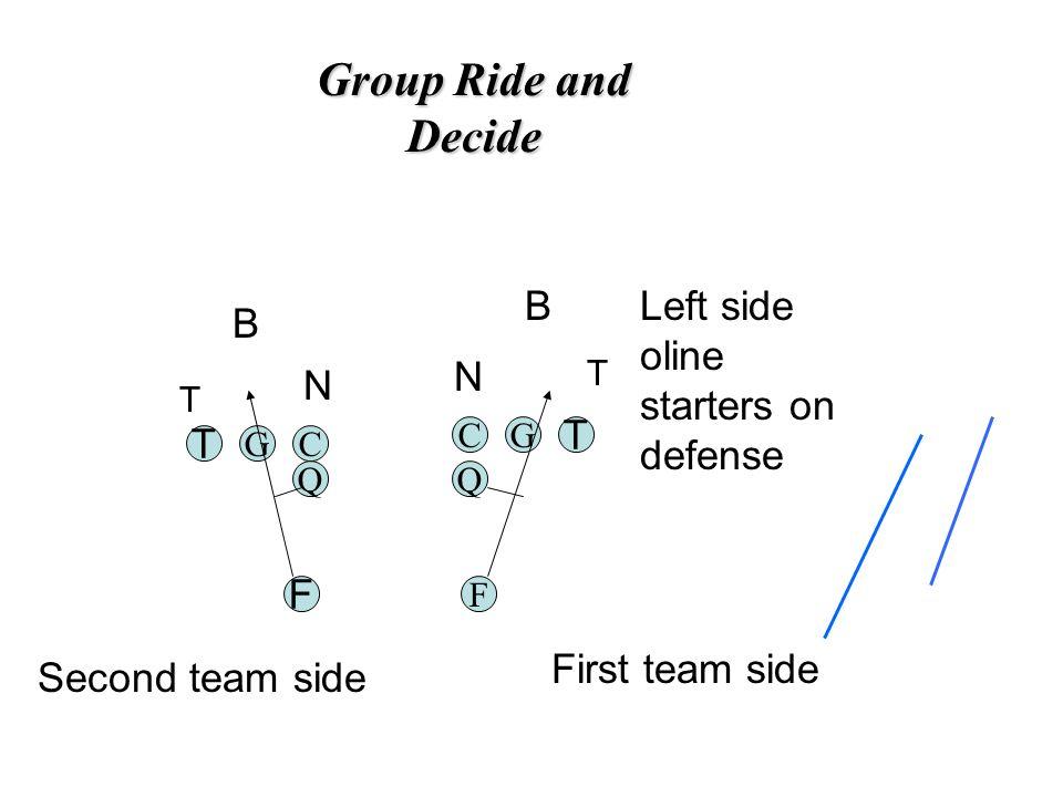 Group Ride and Decide GC Q F T T N B GC Q F T T N B First team side Second team side Left side oline starters on defense
