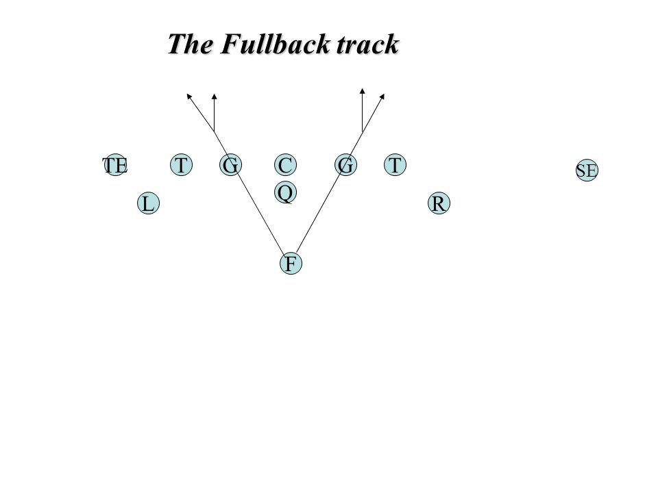 The blocking crease TGC Q G F TE RL T SE T E B N