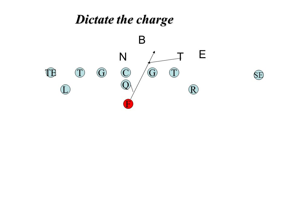 Dictate the charge TGC Q G F TE RL T SE T E B N
