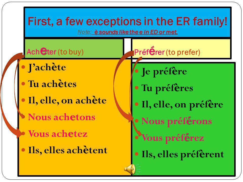 What irregular verbs do we know so far? Être / to be Être / to be Avoir / to have Avoir / to have Aller / to go Aller / to go Faire / to make & to do