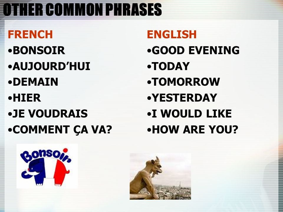 OTHER COMMON PHRASES FRENCH BONSOIR AUJOURDHUI DEMAIN HIER JE VOUDRAIS COMMENT ÇA VA? ENGLISH GOOD EVENING TODAY TOMORROW YESTERDAY I WOULD LIKE HOW A
