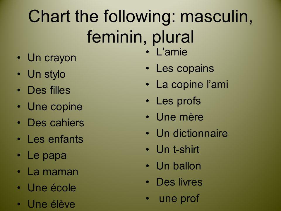 Chart the following: masculin, feminin, plural Un crayon Un stylo Des filles Une copine Des cahiers Les enfants Le papa La maman Une école Une élève L