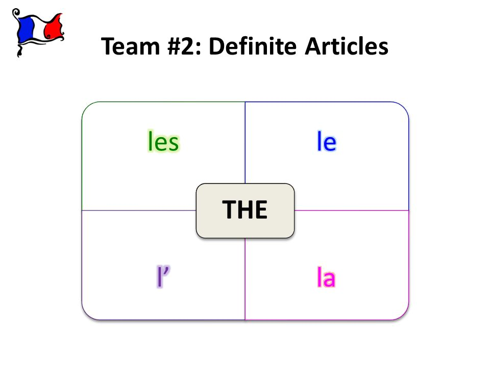 Team #2: Definite Articles THE