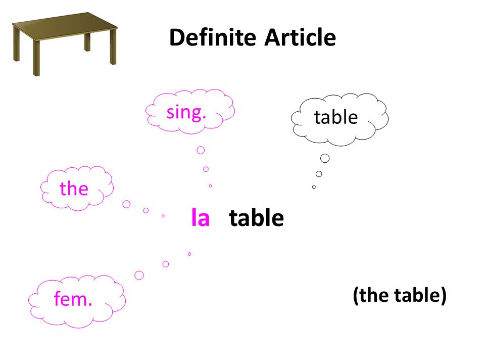 Definite Article sing. the table la table fem. (the table)