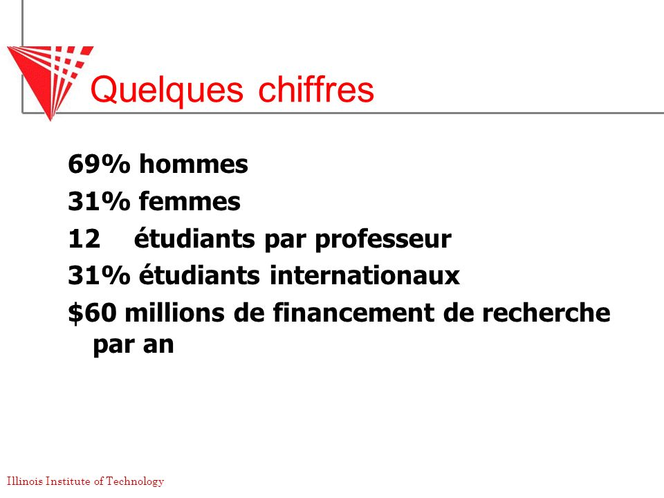 Illinois Institute of Technology Quelques chiffres 69% hommes 31% femmes 12 étudiants par professeur 31% étudiants internationaux $60 millions de fina