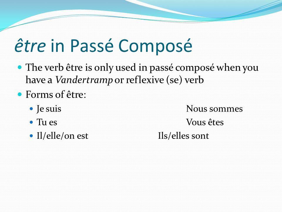 être in Passé Composé The verb être is only used in passé composé when you have a Vandertramp or reflexive (se) verb Forms of être: Je suisNous sommes