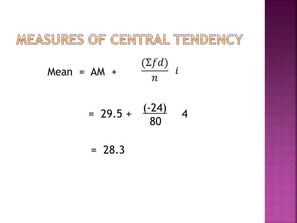 Mean = AM + = 29.5 + (-24) 80 4 = 28.3