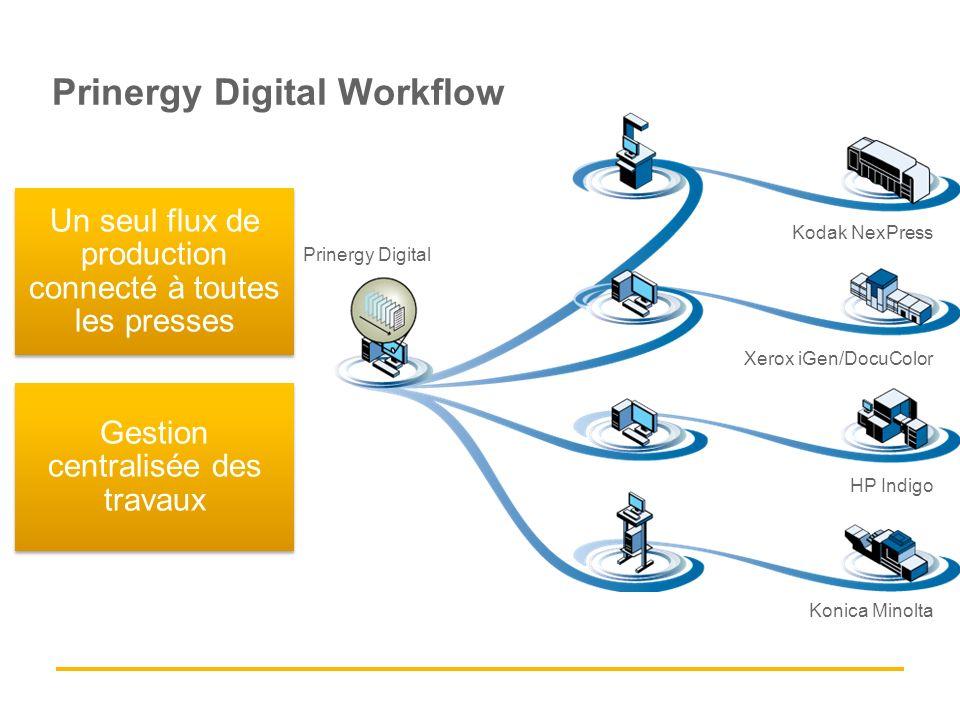 Prinergy Digital Workflow Un seul flux de production connecté à toutes les presses Gestion centralisée des travaux Prinergy Digital Kodak NexPress Xerox iGen/DocuColor HP Indigo Konica Minolta