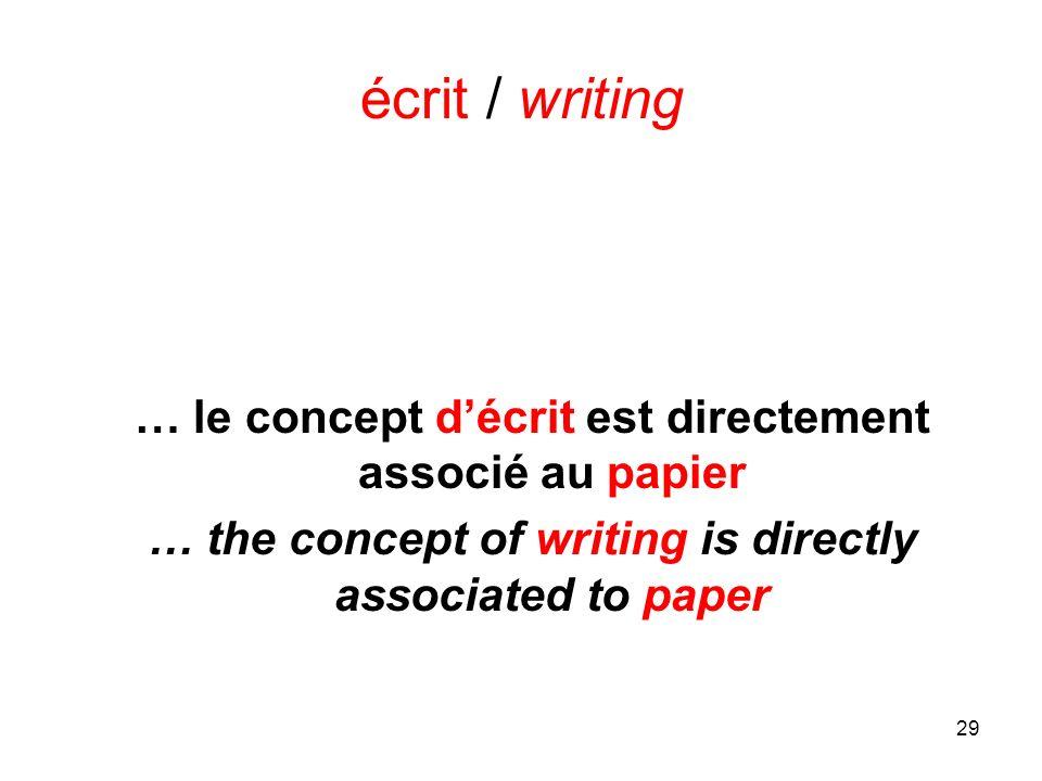 29 écrit / writing … le concept décrit est directement associé au papier … the concept of writing is directly associated to paper