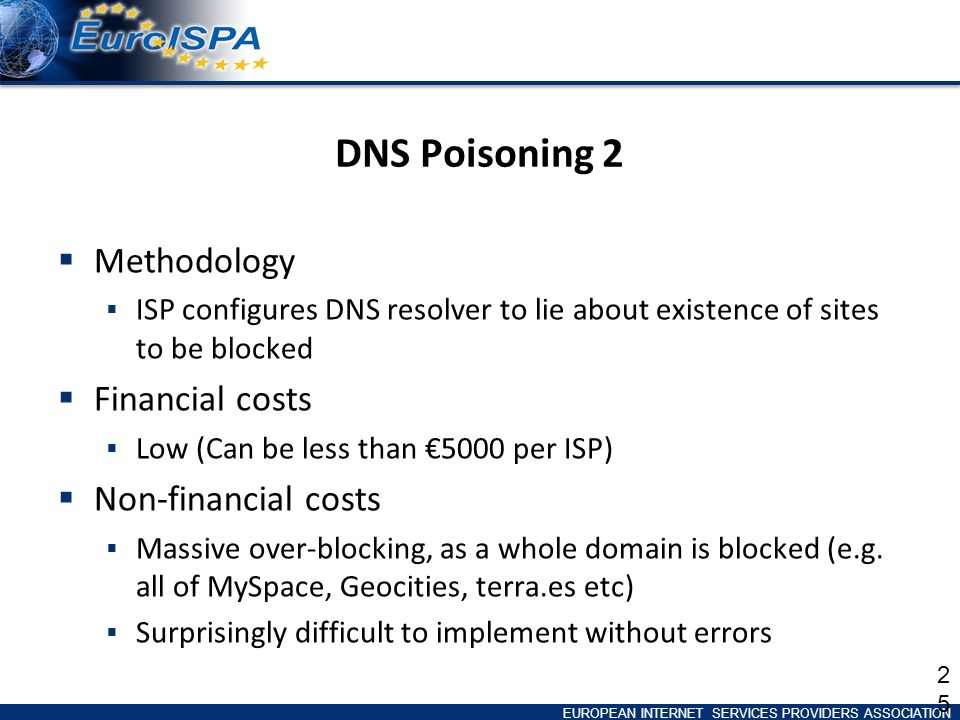 EUROPEAN INTERNET SERVICES PROVIDERS ASSOCIATION DNS Poisoning 2 Methodology ISP configures DNS resolver to lie about existence of sites to be blocked Financial costs Low (Can be less than 5000 per ISP) Non-financial costs Massive over-blocking, as a whole domain is blocked (e.g.