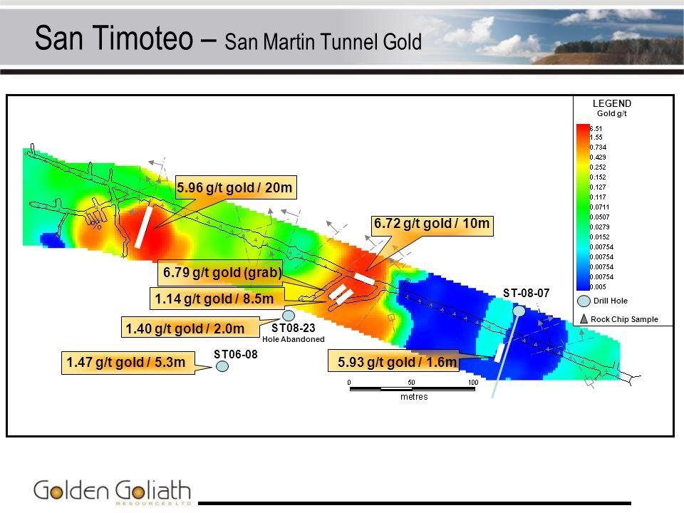 San Timoteo – San Martin Tunnel Gold ST-08-07 ST06-08 ST08-23 Hole Abandoned 5.96 g/t gold / 20m 6.72 g/t gold / 10m 6.79 g/t gold (grab) 1.14 g/t gol