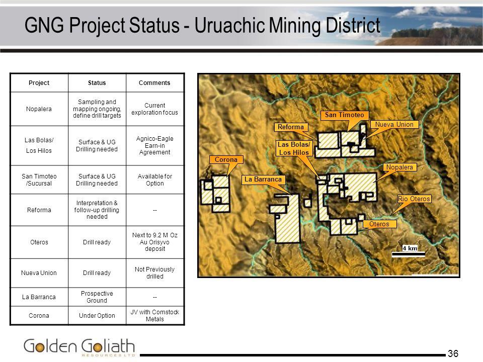 36 GNG Project Status - Uruachic Mining District 4 km Reforma San Timoteo Nopalera Oteros Las Bolas/ Los Hilos Nueva Union Corona Rio Oteros ProjectSt
