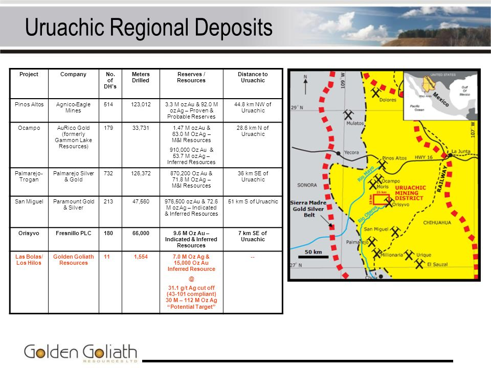 Uruachic Regional Deposits ProjectCompanyNo. of DHs Meters Drilled Reserves / Resources Distance to Uruachic Pinos AltosAgnico-Eagle Mines 514123,0123