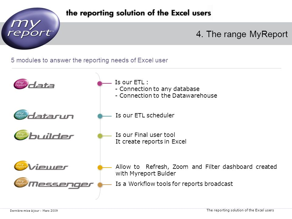 The reporting solution of the Excel users Dernière mise à jour : Mars 2009 4.