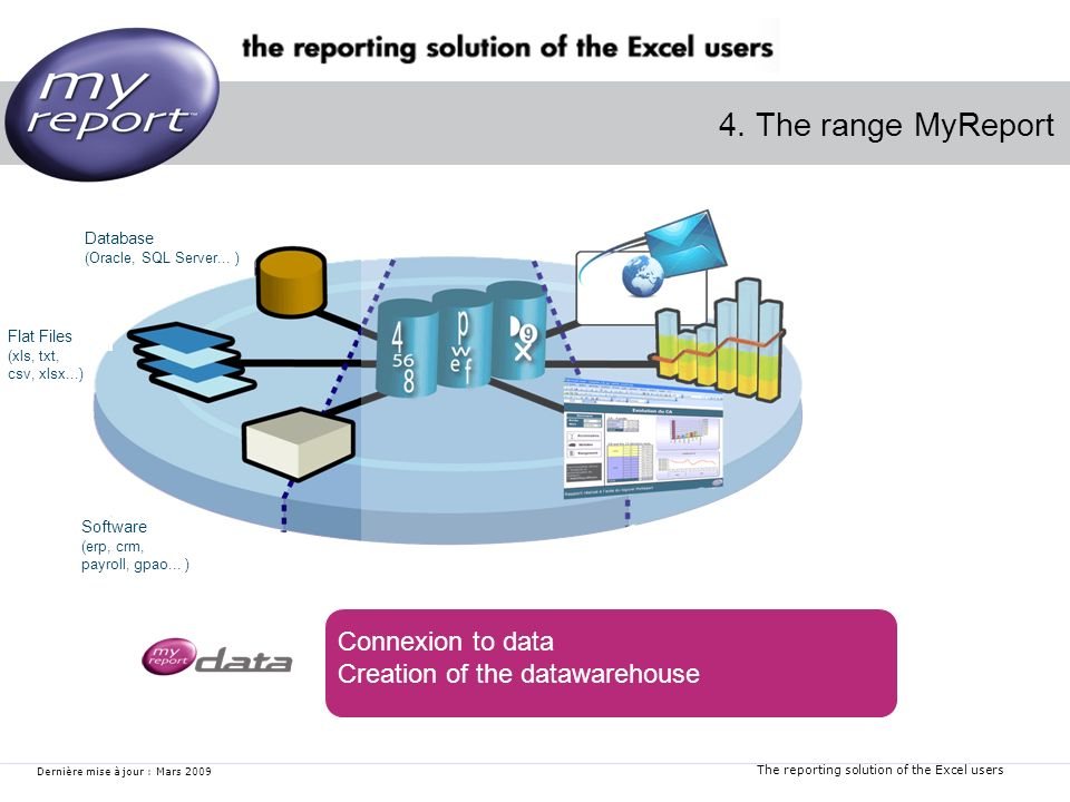 The reporting solution of the Excel users Dernière mise à jour : Mars 2009 4. The range MyReport Connexion to data Creation of the datawarehouse Datab