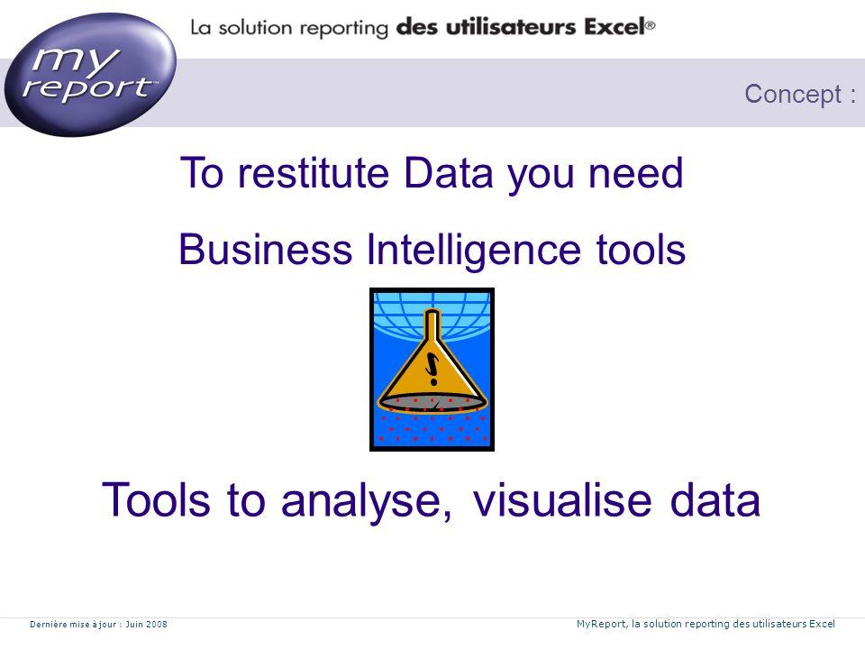 Dernière mise à jour : Juin 2008 MyReport, la solution reporting des utilisateurs Excel Concept : Tools to analyse, visualise data To restitute Data y