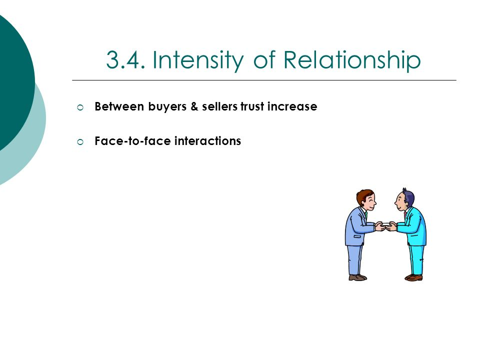 3.4. Intensity of Relationship Between buyers & sellers trust increase Face-to-face interactions