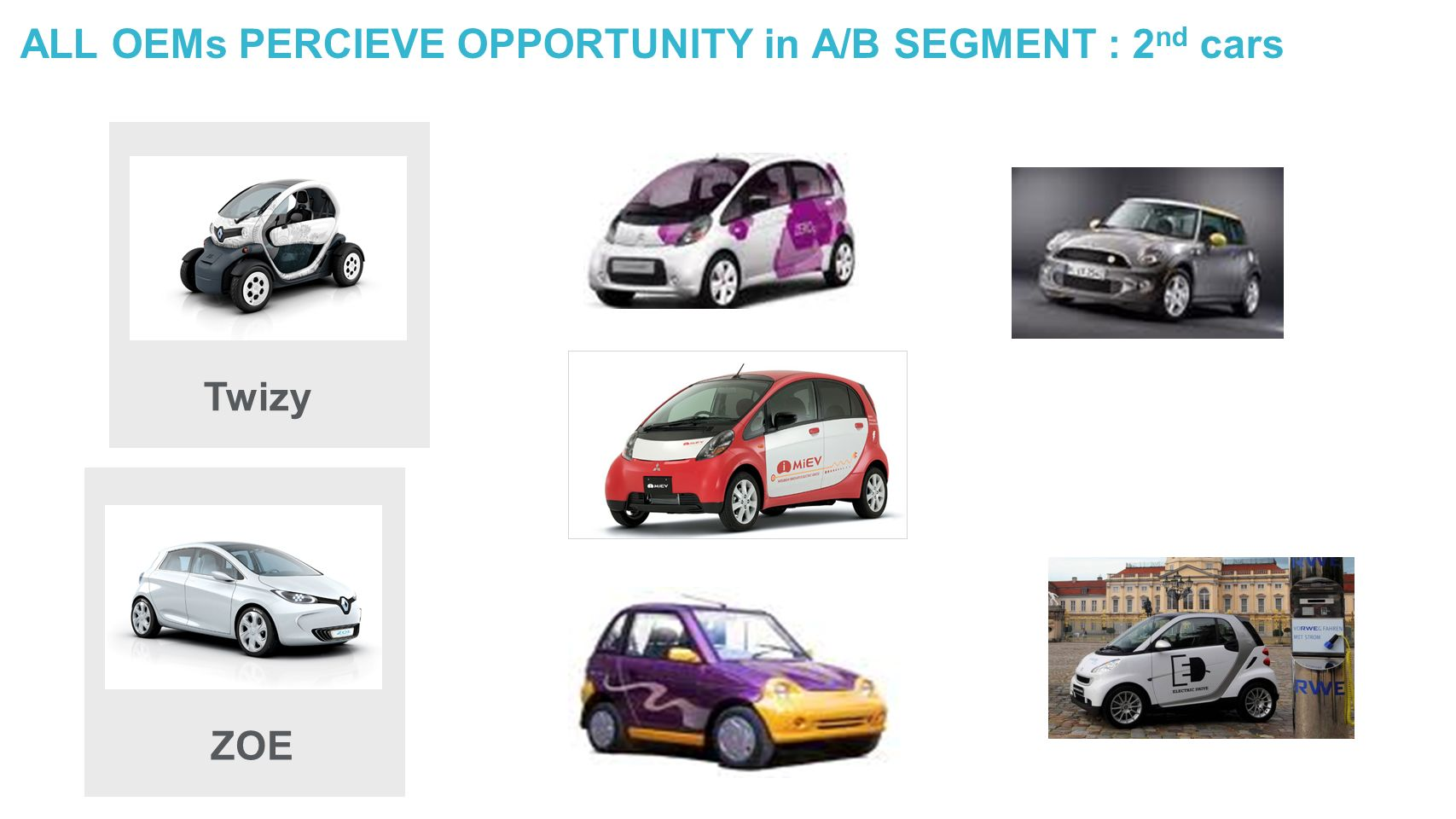 Twizy ALL OEMs PERCIEVE OPPORTUNITY in A/B SEGMENT : 2 nd cars ZOE