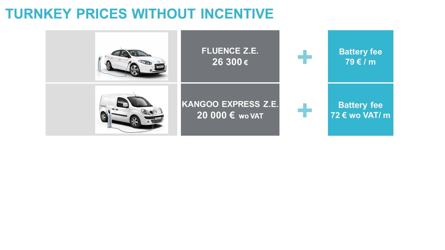 TURNKEY PRICES WITHOUT INCENTIVE + + FLUENCE Z.E. 26 300 KANGOO EXPRESS Z.E.