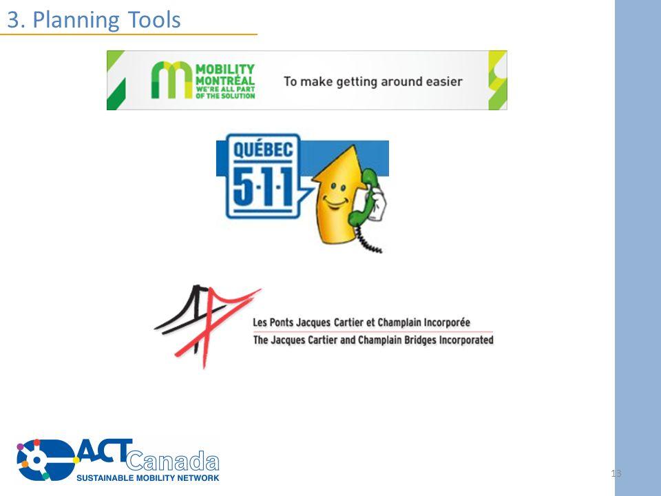 3. Planning Tools 13