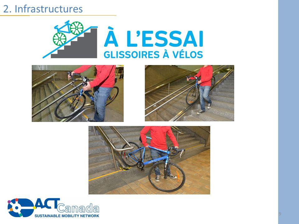 2. Infrastructures 9