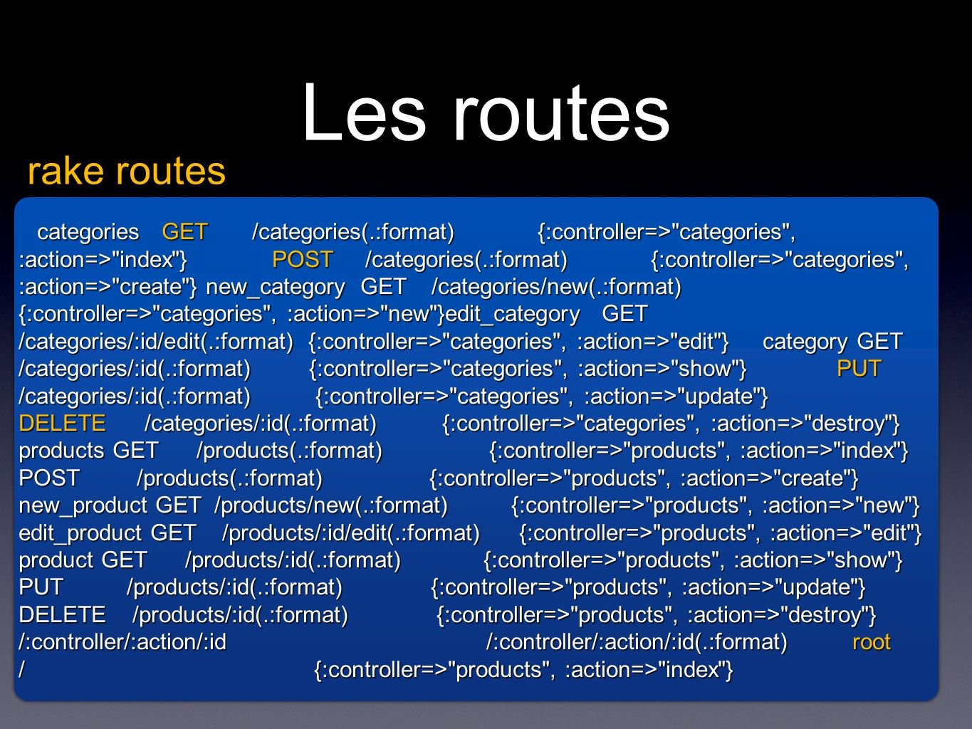 Les routes rake routes categories GET /categories(.:format) {:controller=> categories , :action=> index } POST /categories(.:format) {:controller=> categories , :action=> create } new_category GET /categories/new(.:format) {:controller=> categories , :action=> new }edit_category GET /categories/:id/edit(.:format) {:controller=> categories , :action=> edit } category GET /categories/:id(.:format) {:controller=> categories , :action=> show } PUT /categories/:id(.:format) {:controller=> categories , :action=> update } DELETE /categories/:id(.:format) {:controller=> categories , :action=> destroy } products GET /products(.:format) {:controller=> products , :action=> index } POST /products(.:format) {:controller=> products , :action=> create } new_product GET /products/new(.:format) {:controller=> products , :action=> new } edit_product GET /products/:id/edit(.:format) {:controller=> products , :action=> edit } product GET /products/:id(.:format) {:controller=> products , :action=> show } PUT /products/:id(.:format) {:controller=> products , :action=> update } DELETE /products/:id(.:format) {:controller=> products , :action=> destroy } /:controller/:action/:id /:controller/:action/:id(.:format) root / {:controller=> products , :action=> index } categories GET /categories(.:format) {:controller=> categories , :action=> index } POST /categories(.:format) {:controller=> categories , :action=> create } new_category GET /categories/new(.:format) {:controller=> categories , :action=> new }edit_category GET /categories/:id/edit(.:format) {:controller=> categories , :action=> edit } category GET /categories/:id(.:format) {:controller=> categories , :action=> show } PUT /categories/:id(.:format) {:controller=> categories , :action=> update } DELETE /categories/:id(.:format) {:controller=> categories , :action=> destroy } products GET /products(.:format) {:controller=> products , :action=> index } POST /products(.:format) {:controller=> products , :action=> create } new_product GET /products/new(.:format) {:controller=> products , :action=> new } edit_product GET /products/:id/edit(.:format) {:controller=> products , :action=> edit } product GET /products/:id(.:format) {:controller=> products , :action=> show } PUT /products/:id(.:format) {:controller=> products , :action=> update } DELETE /products/:id(.:format) {:controller=> products , :action=> destroy } /:controller/:action/:id /:controller/:action/:id(.:format) root / {:controller=> products , :action=> index }