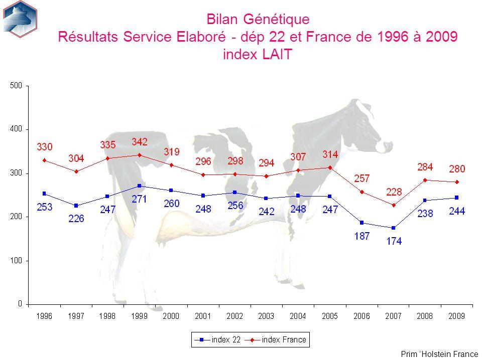 Prim Holstein France Bilan Génétique Résultats Service Elaboré - dép 22 et France de 1996 à 2009 index LAIT