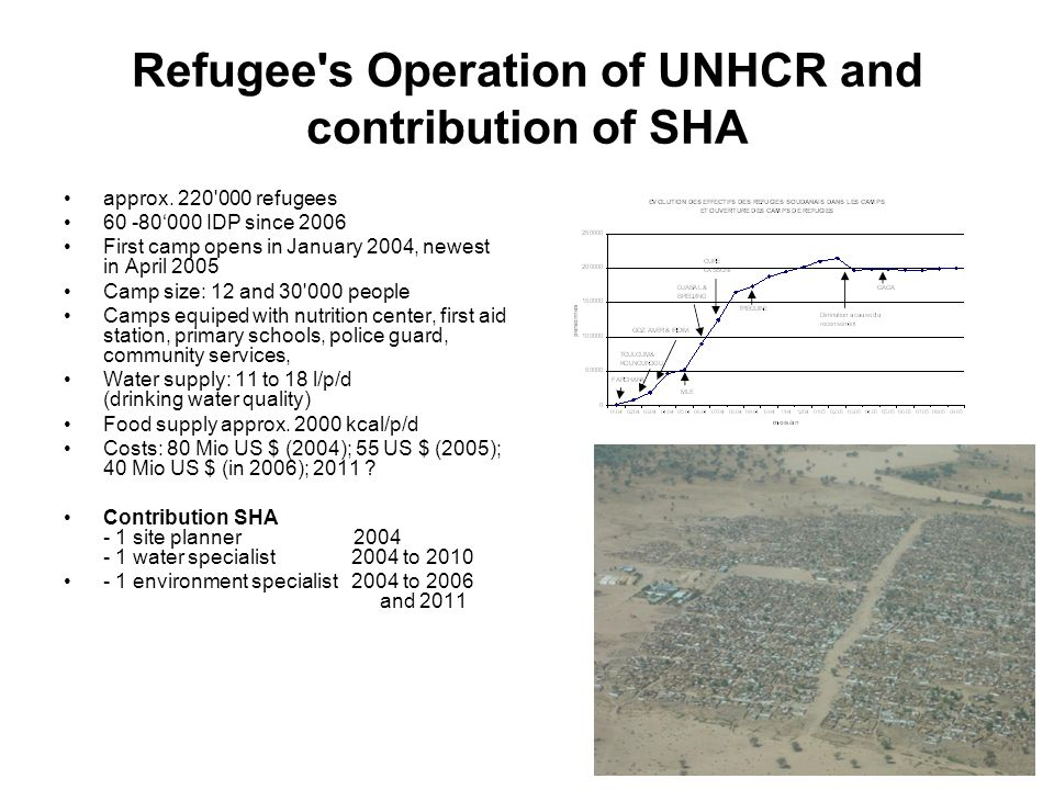 Refugee's Operation of UNHCR and contribution of SHA approx. 220'000 refugees 60 -80000 IDP since 2006 First camp opens in January 2004, newest in Apr