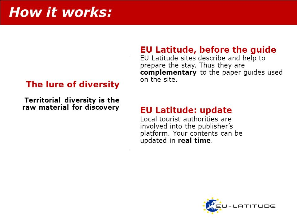 EU Latitude, before the guide How it works: EU Latitude sites describe and help to prepare the stay. Thus they are complementary to the paper guides u