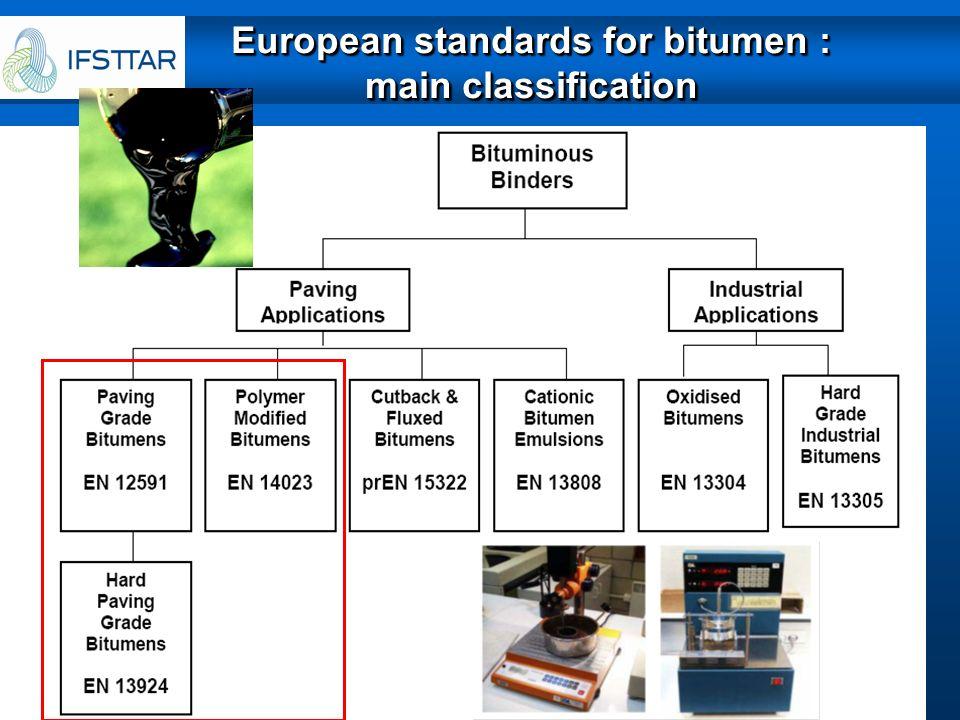 European standards for bitumen : main classification